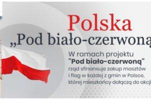 #PodBiałoCzerwoną – oddaj swój głos!