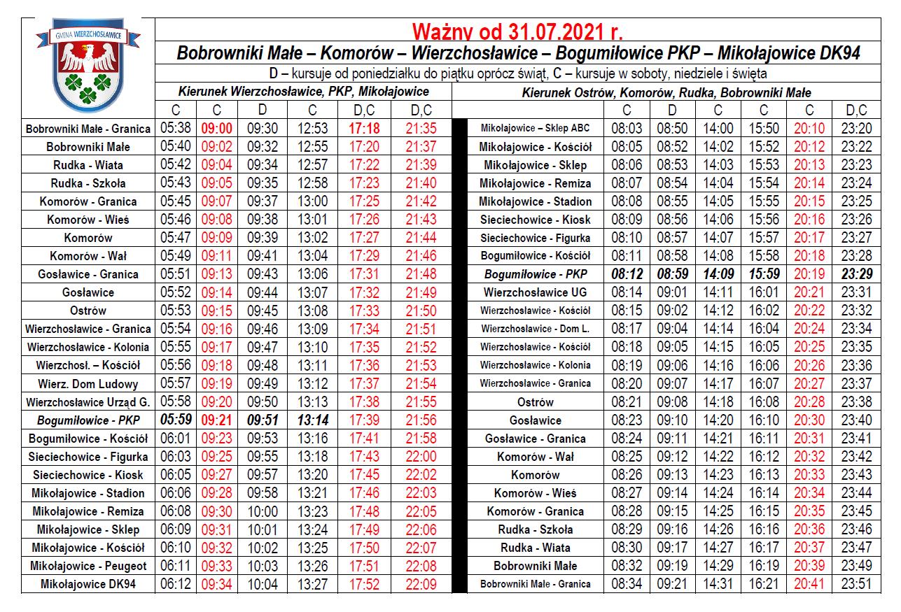 Rozkład jazdy Wierzchosławice-Bogumiłowice
